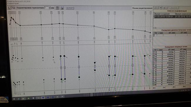 Результат 3D замера геометрии кузова
