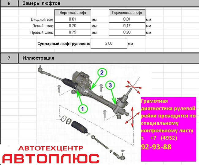 Диагностика рулевой рейки в Иваново